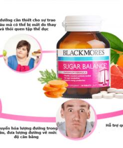 thuốc cân bằng đường huyết của Úc