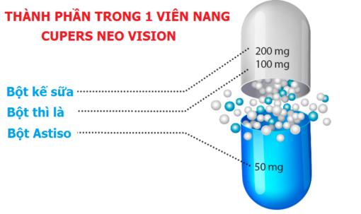 Viên uống Cupers Neo Vision - Bảo vệ, làm sạch và phục hồi các tế bào gan