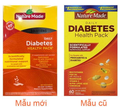 thuốc tiểu đường Diabetes của Mỹ