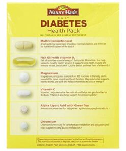 thuốc tiểu đường của Mỹ