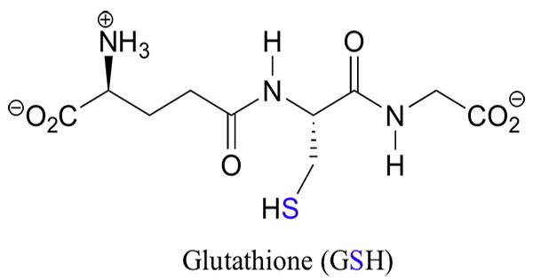 tác dụng của Glutathione