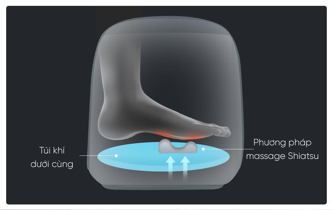 Máy massage chân Xiaomi Momoda SX383